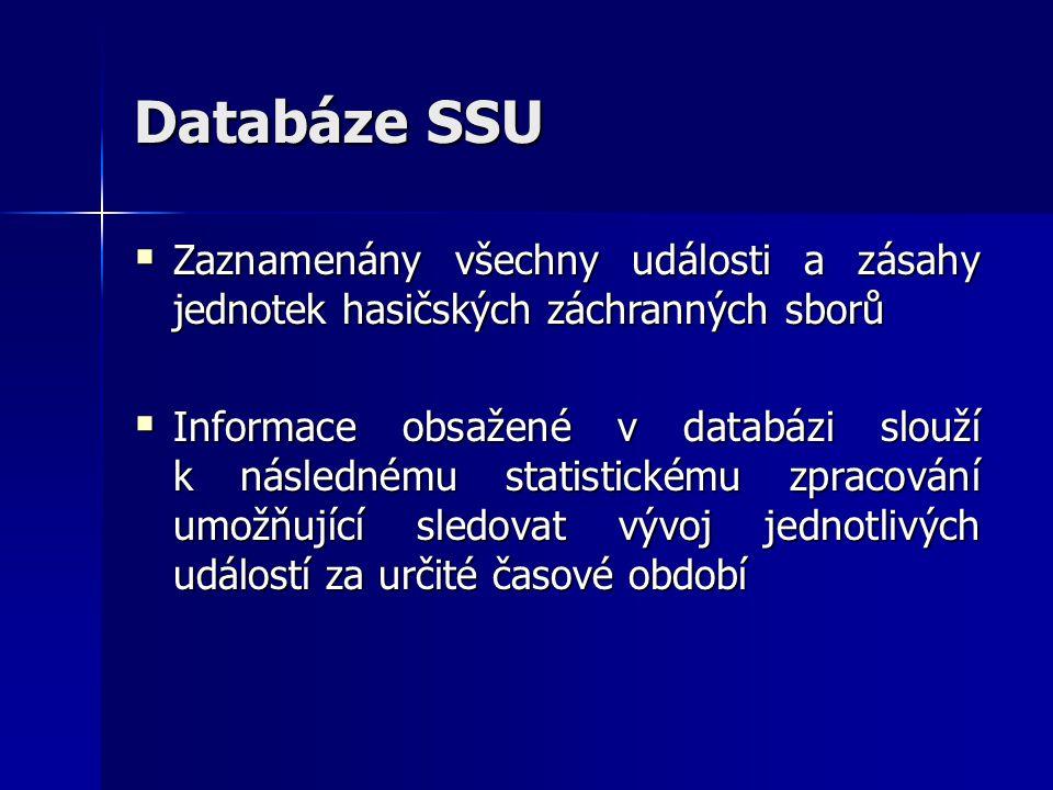 Databáze SSU  Zaznamenány všechny události a zásahy jednotek hasičských záchranných sborů  Informace obsažené v databázi slouží k následnému statistickému zpracování umožňující sledovat vývoj jednotlivých událostí za určité časové období