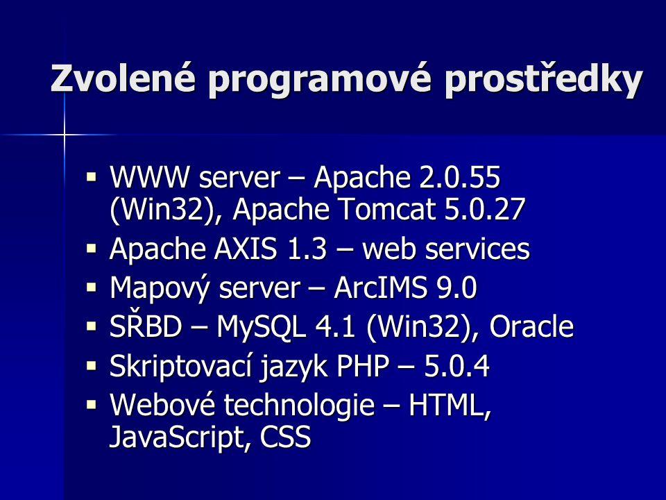 Zvolené programové prostředky  WWW server – Apache 2.0.55 (Win32), Apache Tomcat 5.0.27  Apache AXIS 1.3 – web services  Mapový server – ArcIMS 9.0  SŘBD – MySQL 4.1 (Win32), Oracle  Skriptovací jazyk PHP – 5.0.4  Webové technologie – HTML, JavaScript, CSS