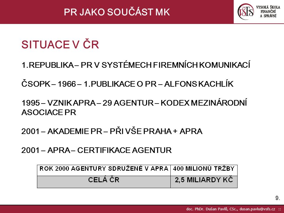 20.doc. PhDr.