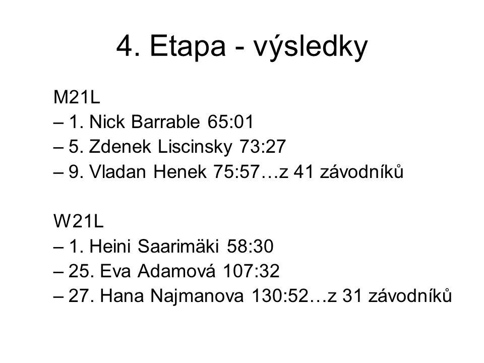 4. Etapa - výsledky M21L –1. Nick Barrable 65:01 –5.