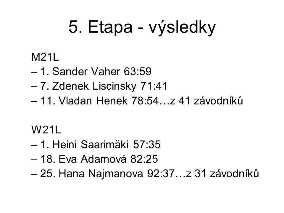 5. Etapa - výsledky M21L –1. Sander Vaher 63:59 –7.
