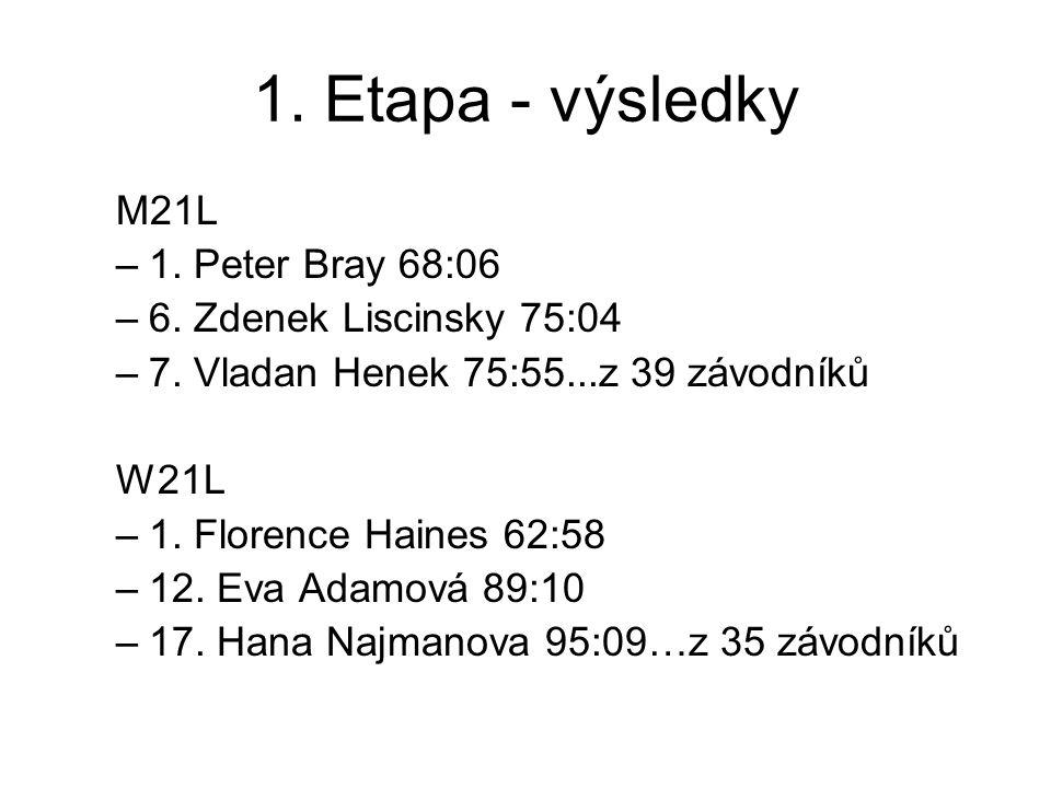 1. Etapa - výsledky M21L –1. Peter Bray 68:06 –6.