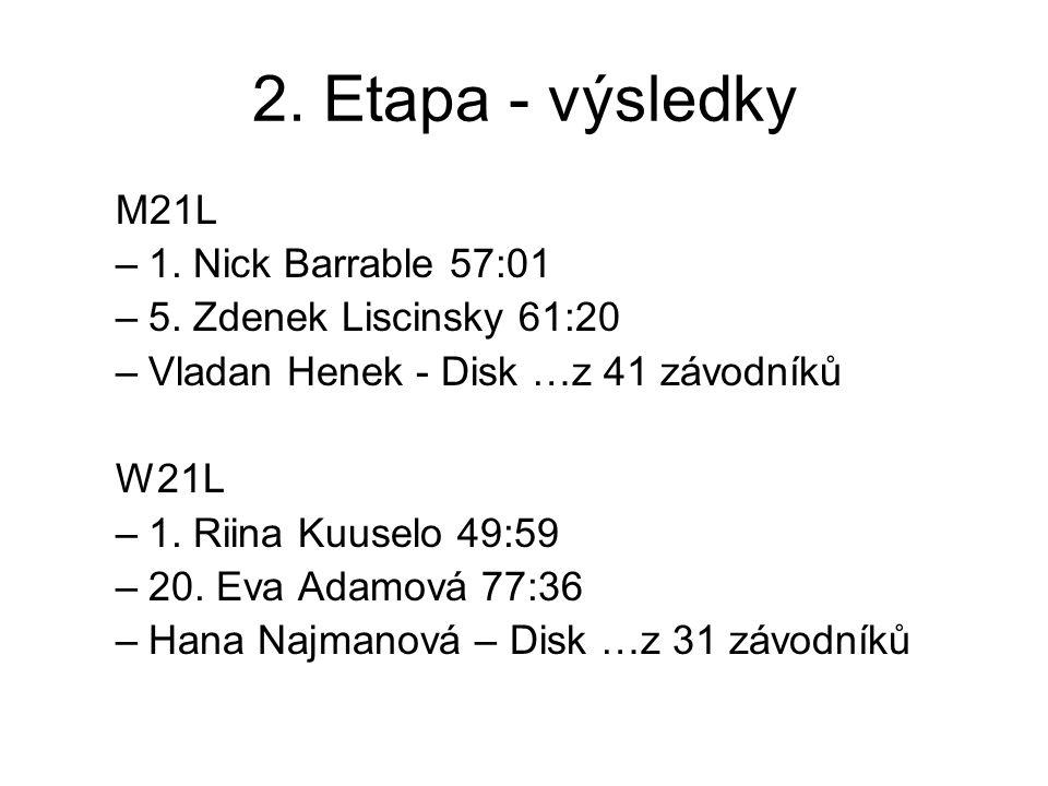 2. Etapa - výsledky M21L –1. Nick Barrable 57:01 –5.
