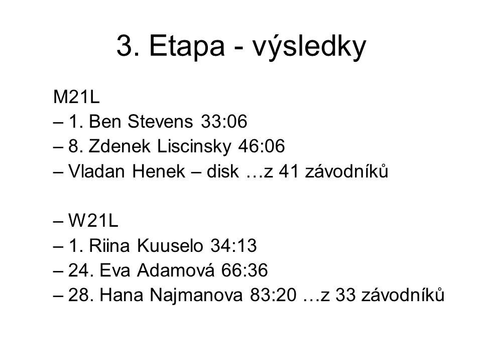 3. Etapa - výsledky M21L –1. Ben Stevens 33:06 –8.