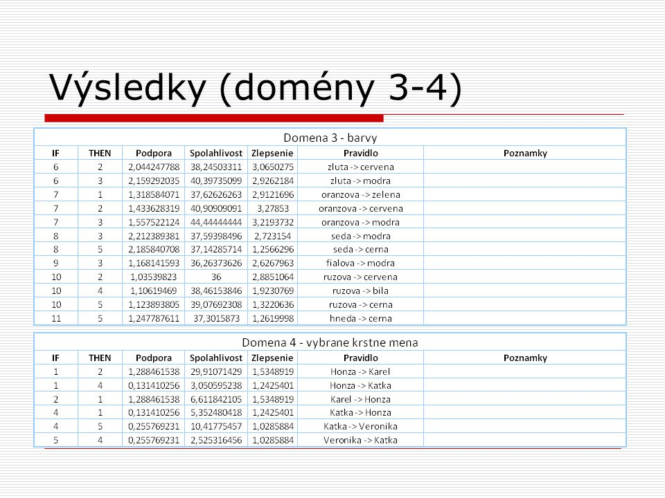 Výsledky (domény 3-4)