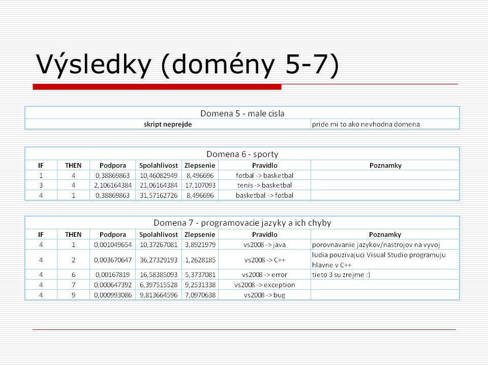 Výsledky (domény 5-7)