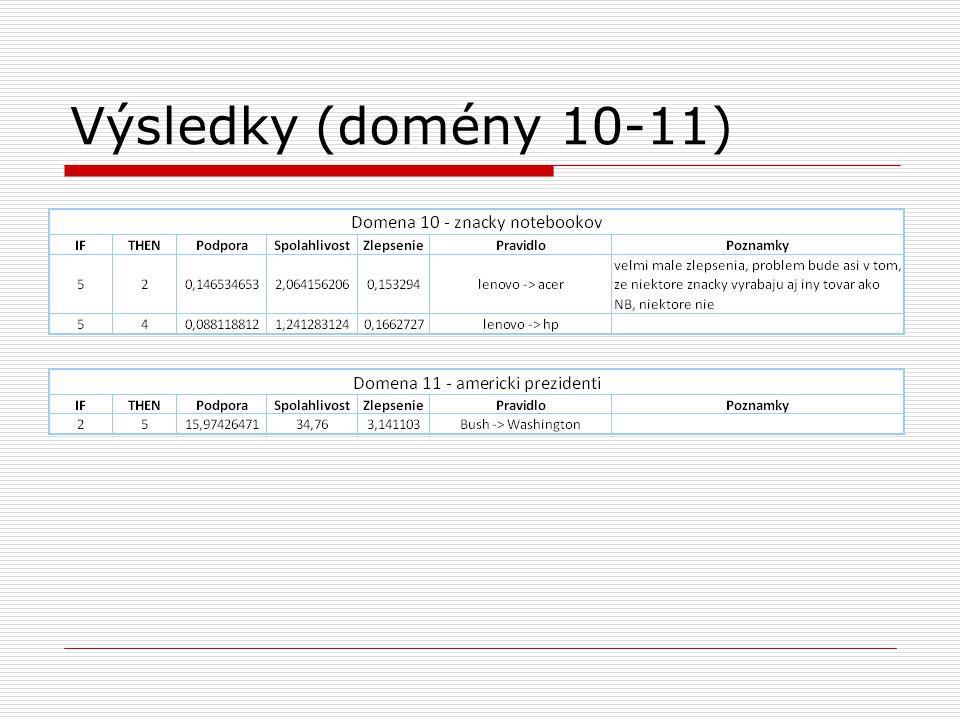 Výsledky (domény 10-11)