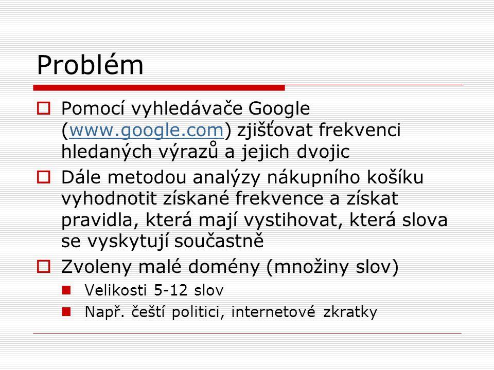 Problém  Pomocí vyhledávače Google (www.google.com) zjišťovat frekvenci hledaných výrazů a jejich dvojicwww.google.com  Dále metodou analýzy nákupního košíku vyhodnotit získané frekvence a získat pravidla, která mají vystihovat, která slova se vyskytují součastně  Zvoleny malé domény (množiny slov) Velikosti 5-12 slov Např.