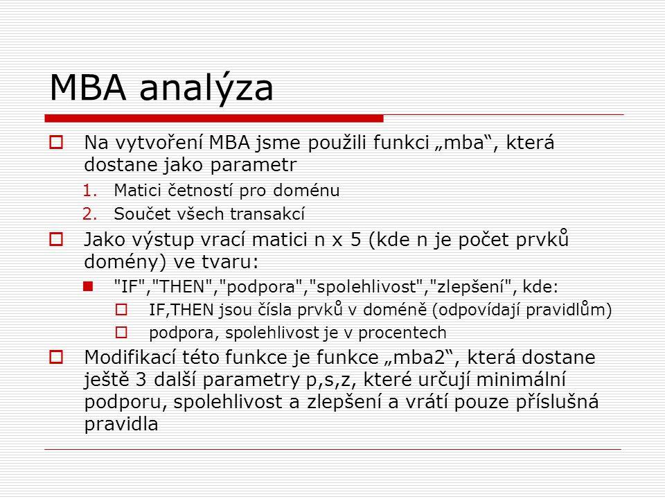 """MBA analýza  Na vytvoření MBA jsme použili funkci """"mba , která dostane jako parametr 1.Matici četností pro doménu 2.Součet všech transakcí  Jako výstup vrací matici n x 5 (kde n je počet prvků domény) ve tvaru: IF , THEN , podpora , spolehlivost , zlepšení , kde:  IF,THEN jsou čísla prvků v doméně (odpovídají pravidlům)  podpora, spolehlivost je v procentech  Modifikací této funkce je funkce """"mba2 , která dostane ještě 3 další parametry p,s,z, které určují minimální podporu, spolehlivost a zlepšení a vrátí pouze příslušná pravidla"""