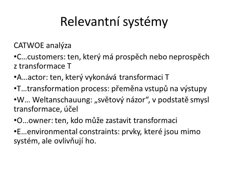 """Relevantní systémy CATWOE analýza C…customers: ten, který má prospěch nebo neprospěch z transformace T A…actor: ten, který vykonává transformaci T T…transformation process: přeměna vstupů na výstupy W… Weltanschauung: """"světový názor , v podstatě smysl transformace, účel O…owner: ten, kdo může zastavit transformaci E…environmental constraints: prvky, které jsou mimo systém, ale ovlivňují ho."""