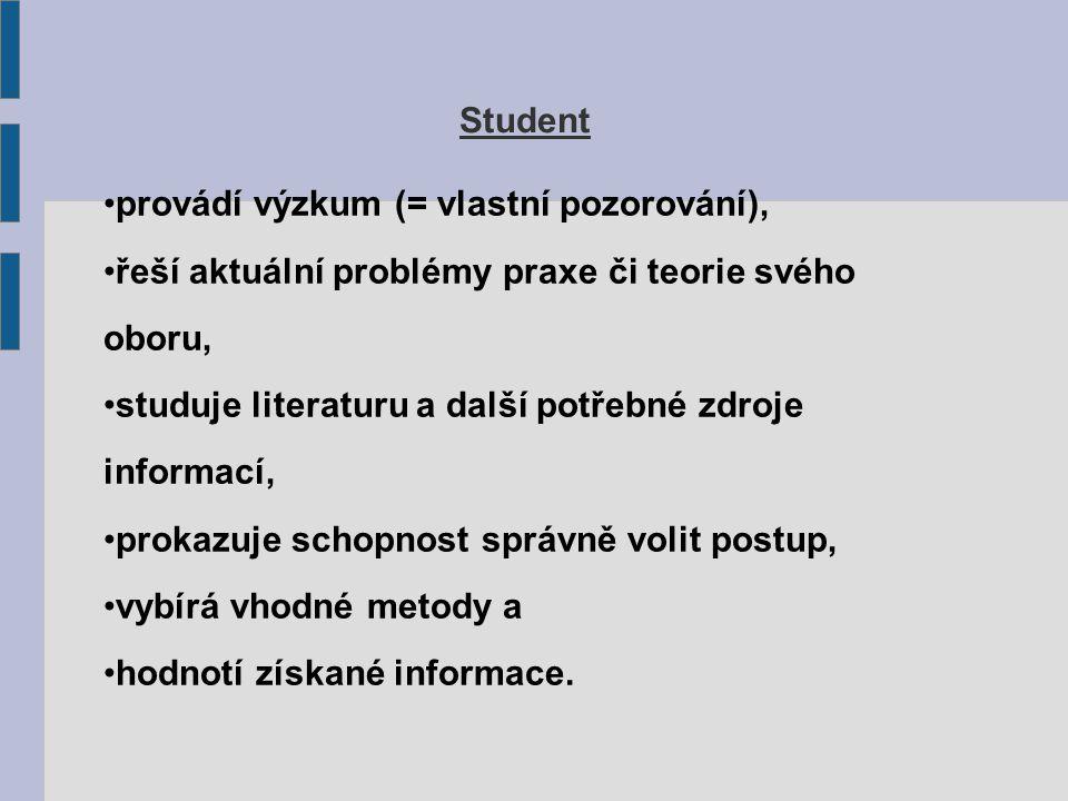 Student provádí výzkum (= vlastní pozorování), řeší aktuální problémy praxe či teorie svého oboru, studuje literaturu a další potřebné zdroje informací, prokazuje schopnost správně volit postup, vybírá vhodné metody a hodnotí získané informace.
