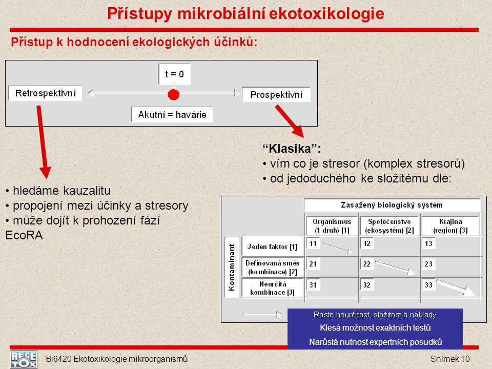 """Bi6420 Ekotoxikologie mikroorganismů Snímek 10 Přístup k hodnocení ekologických účinků: """"Klasika"""": vím co je stresor (komplex stresorů) od jedoduchého"""