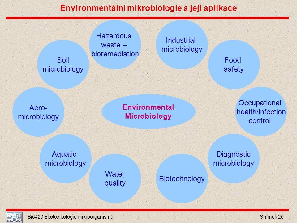 Bi6420 Ekotoxikologie mikroorganismů Snímek 20 Environmentální mikrobiologie a její aplikace Environmental Microbiology Industrial microbiology Hazard