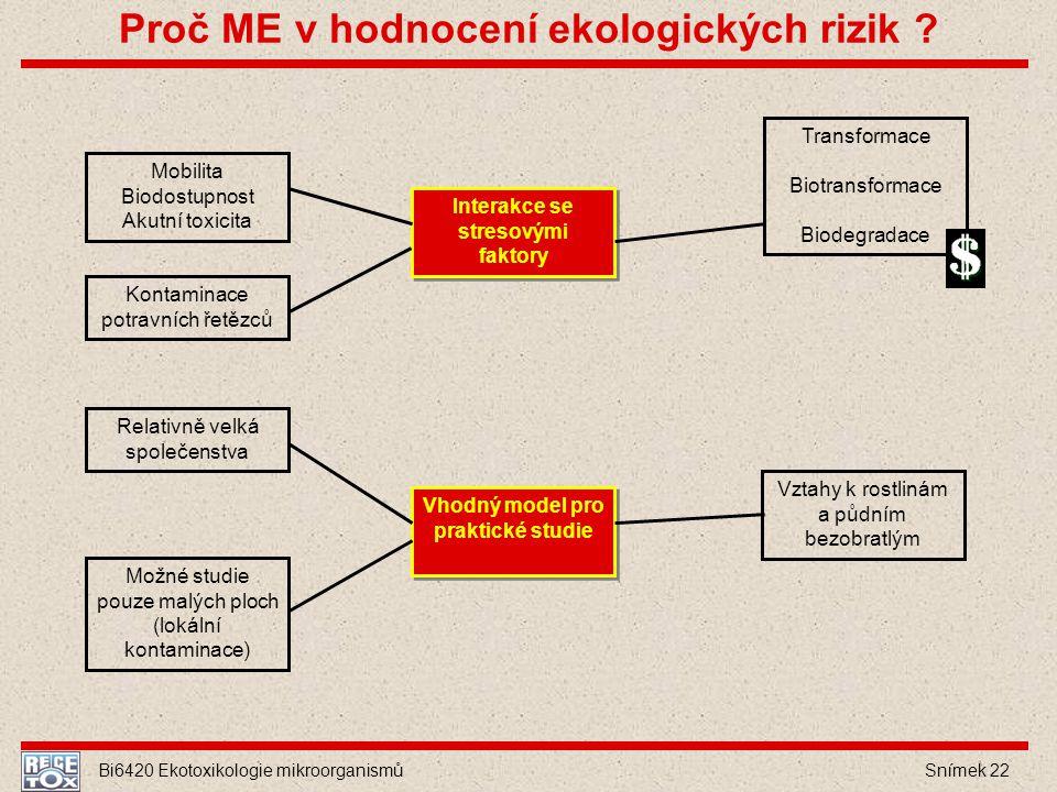 Bi6420 Ekotoxikologie mikroorganismů Snímek 22 Interakce se stresovými faktory Vhodný model pro praktické studie Mobilita Biodostupnost Akutní toxicit