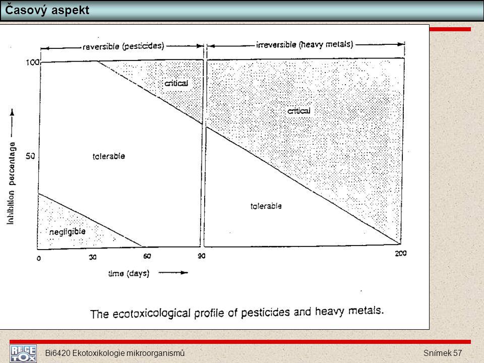 Bi6420 Ekotoxikologie mikroorganismů Snímek 57 Časový aspekt Ireverzibilita působení toxického efektu: