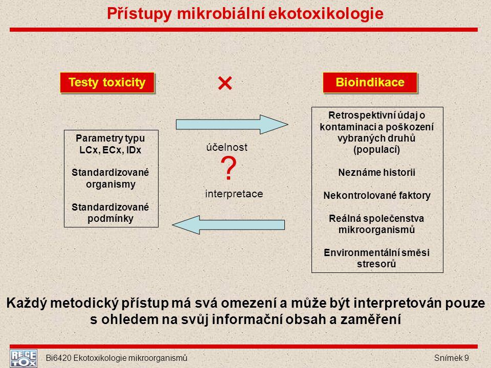 Bi6420 Ekotoxikologie mikroorganismů Snímek 9 Každý metodický přístup má svá omezení a může být interpretován pouze s ohledem na svůj informační obsah
