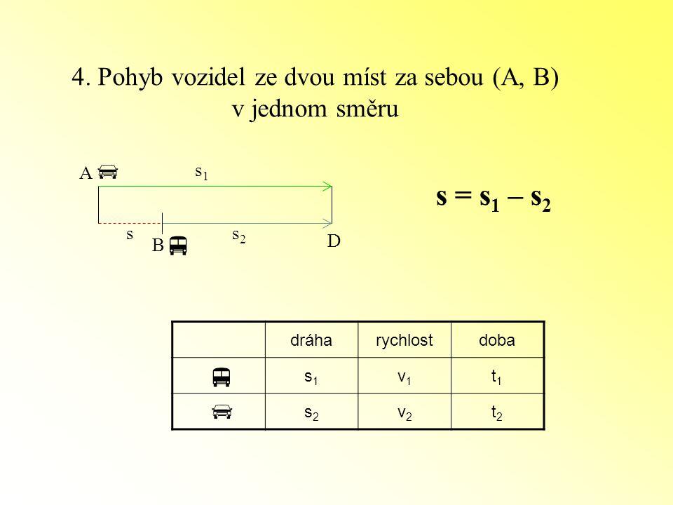 4. Pohyb vozidel ze dvou míst za sebou (A, B) v jednom směru A B D   s 1 s 2 s s = s 1 – s 2 dráharychlostdoba s1s1 v1v1 t1t1 s2s2 v2v2 t2t2  