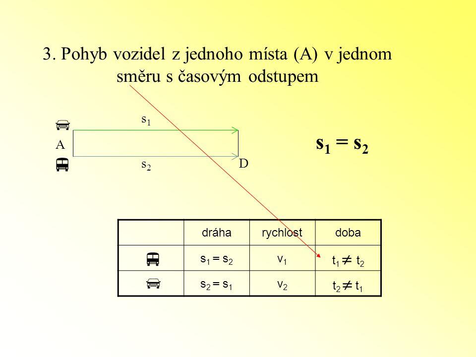 3. Pohyb vozidel z jednoho místa (A) v jednom směru s časovým odstupem D   s1s1 s2s2 s 1 = s 2 A dráharychlostdoba s 1 = s 2 v1v1 t 1  t 2 s 2 = s