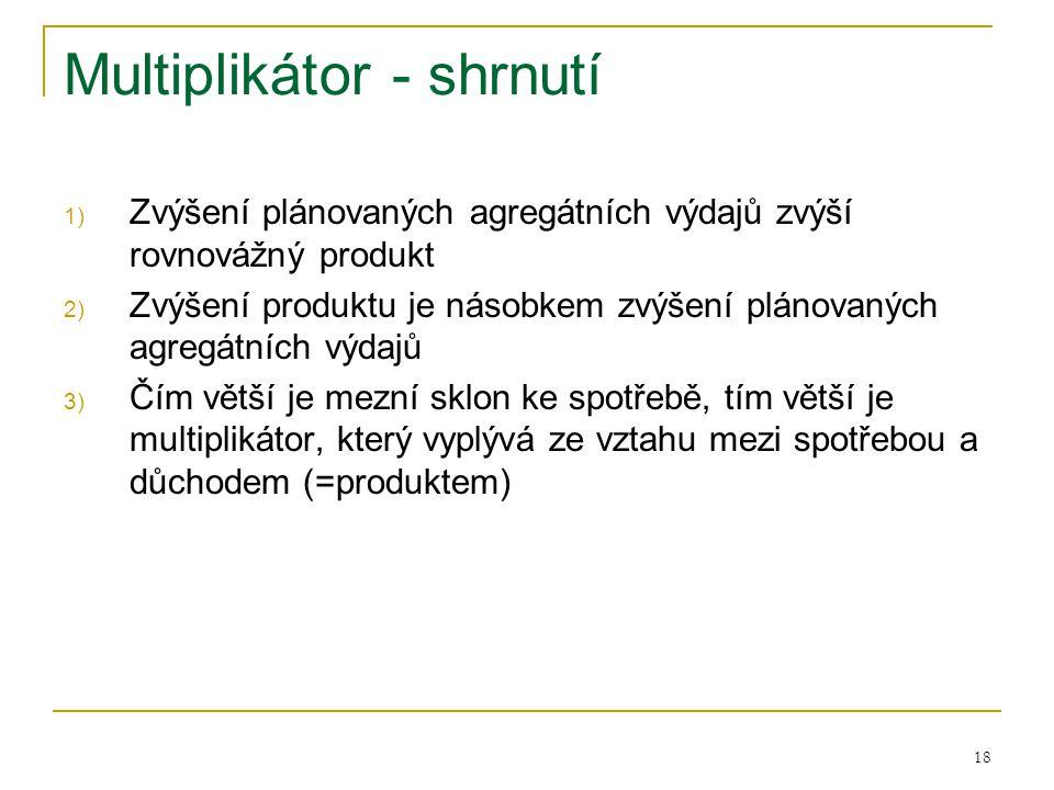18 Multiplikátor - shrnutí 1) Zvýšení plánovaných agregátních výdajů zvýší rovnovážný produkt 2) Zvýšení produktu je násobkem zvýšení plánovaných agre