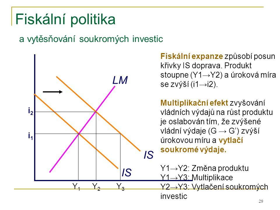 29 IS LM IS Fiskální politika a vytěsňování soukromých investic Fiskální expanze způsobí posun křivky IS doprava. Produkt stoupne (Y1→Y2) a úroková mí