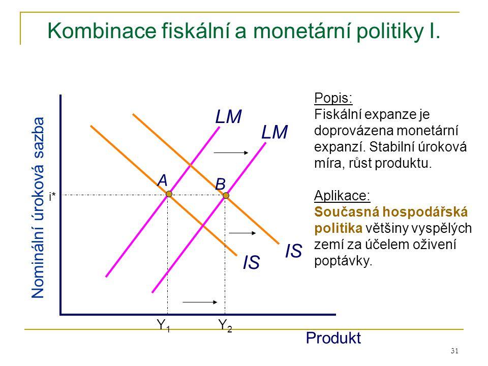31 Kombinace fiskální a monetární politiky I. IS LM Produkt Nominální úroková sazba LM Popis: Fiskální expanze je doprovázena monetární expanzí. Stabi