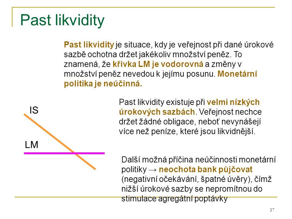 37 Past likvidity IS Past likvidity je situace, kdy je veřejnost při dané úrokové sazbě ochotna držet jakékoliv množství peněz. To znamená, že křivka