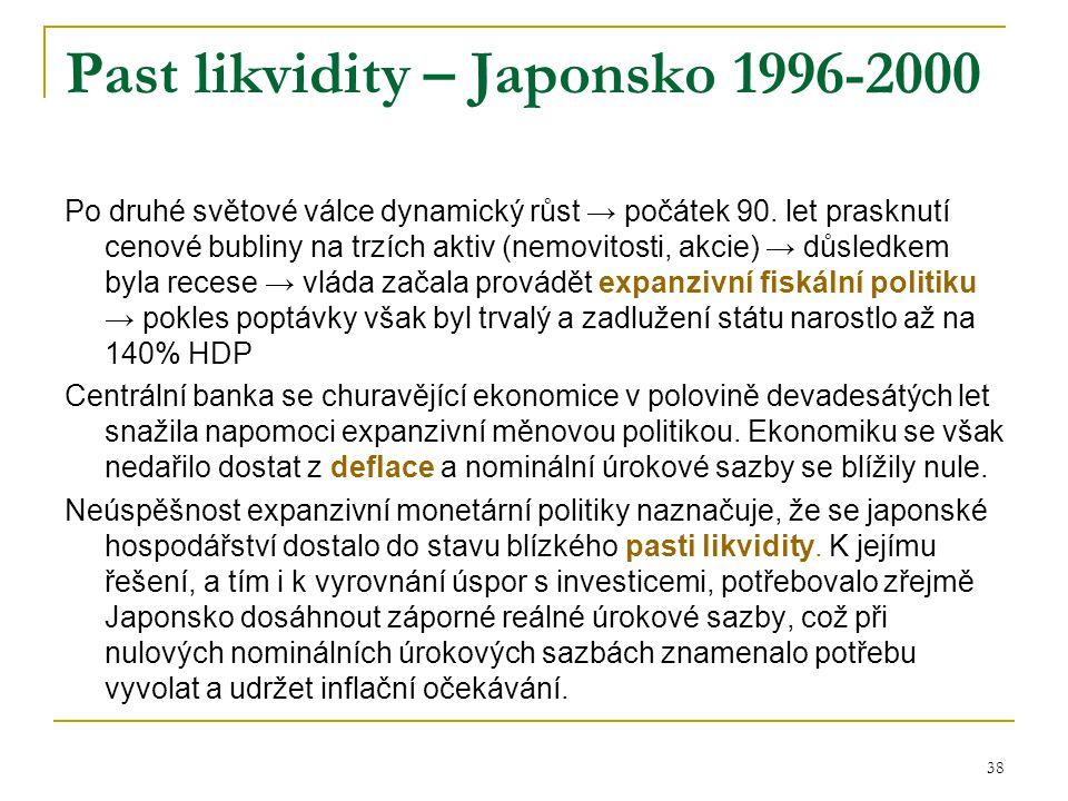 38 Past likvidity – Japonsko 1996-2000 Po druhé světové válce dynamický růst → počátek 90. let prasknutí cenové bubliny na trzích aktiv (nemovitosti,