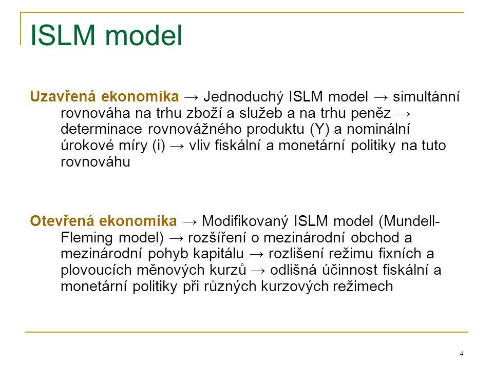 4 ISLM model Uzavřená ekonomika → Jednoduchý ISLM model → simultánní rovnováha na trhu zboží a služeb a na trhu peněz → determinace rovnovážného produ