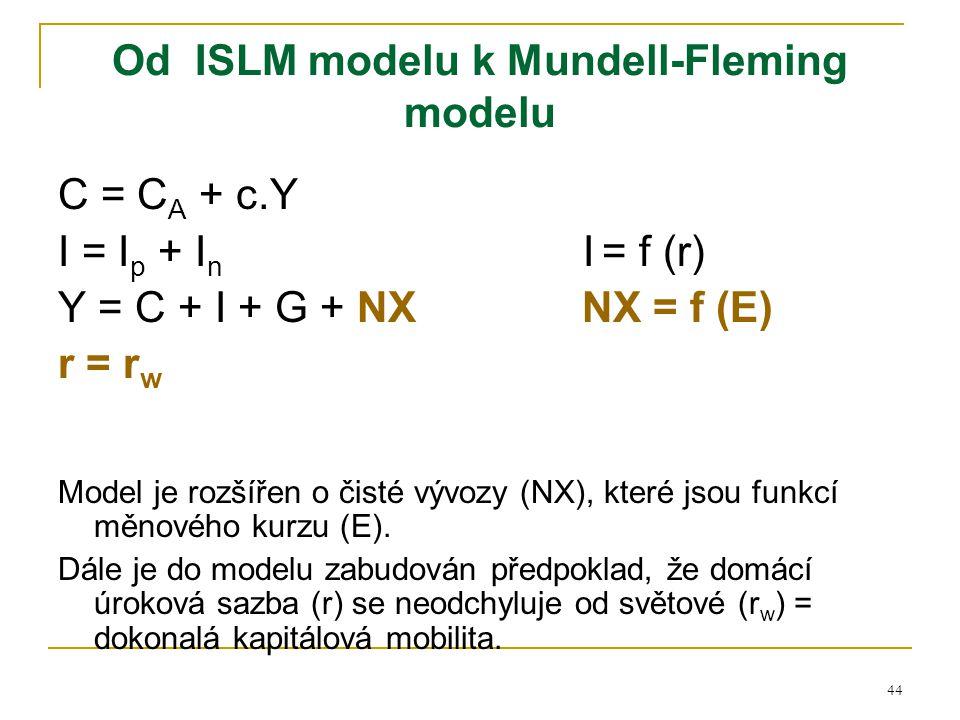 44 Od ISLM modelu k Mundell-Fleming modelu C = C A + c.Y I = I p + I n I = f (r) Y = C + I + G + NX NX = f (E) r = r w Model je rozšířen o čisté vývoz