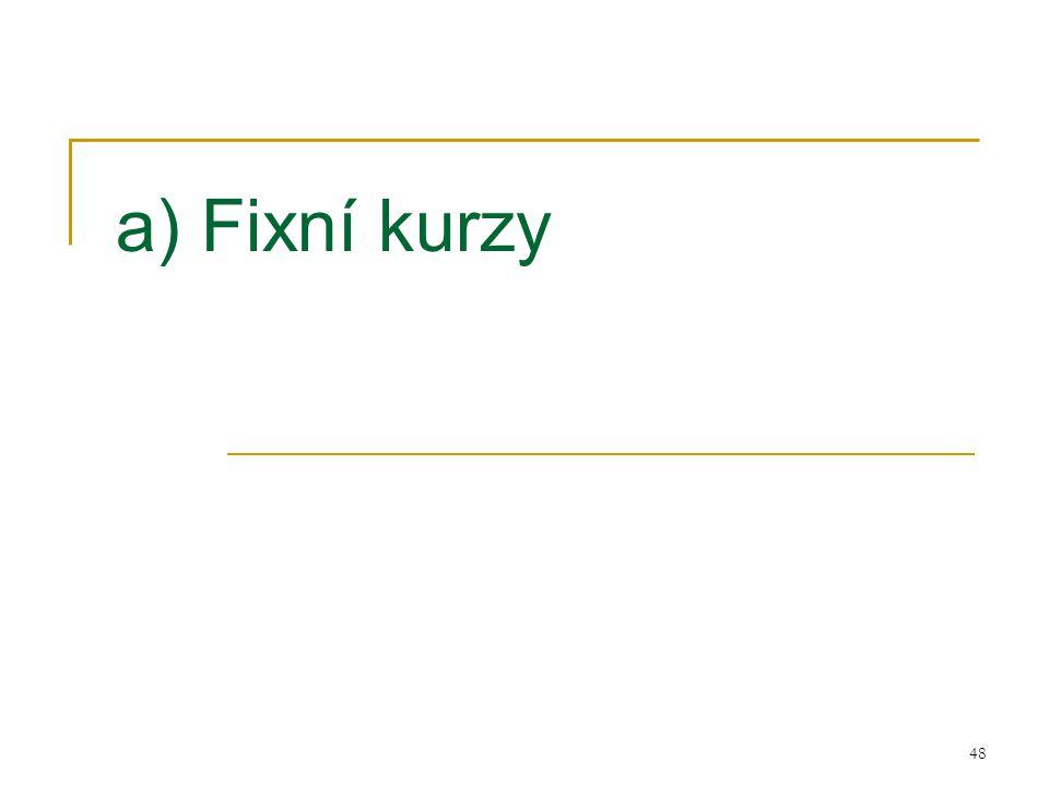 48 a) Fixní kurzy