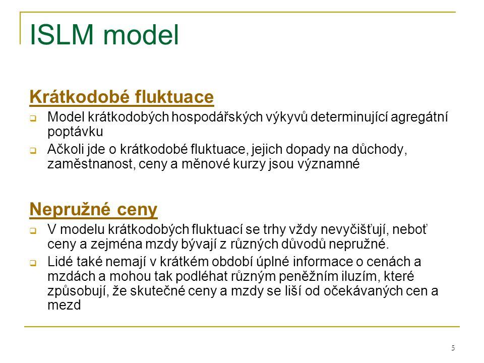 5 ISLM model Krátkodobé fluktuace  Model krátkodobých hospodářských výkyvů determinující agregátní poptávku  Ačkoli jde o krátkodobé fluktuace, jeji