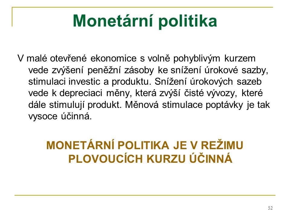 52 Monetární politika V malé otevřené ekonomice s volně pohyblivým kurzem vede zvýšení peněžní zásoby ke snížení úrokové sazby, stimulaci investic a p