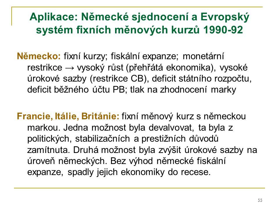 55 Aplikace: Německé sjednocení a Evropský systém fixních měnových kurzů 1990-92 Německo: fixní kurzy; fiskální expanze; monetární restrikce → vysoký