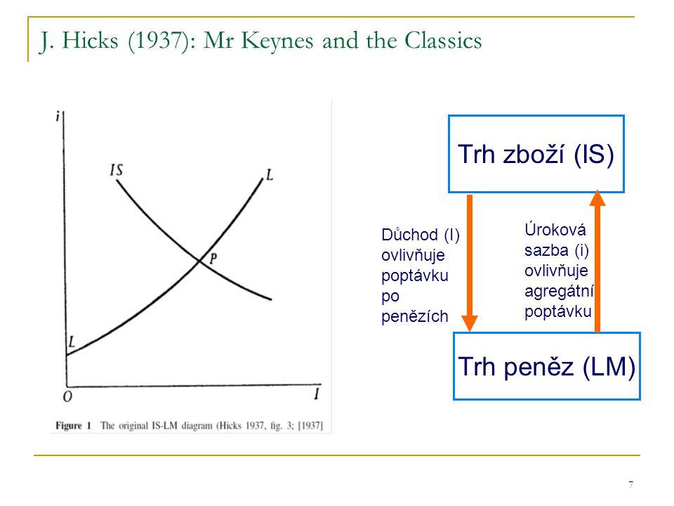 7 J. Hicks (1937): Mr Keynes and the Classics Trh zboží (IS) Trh peněz (LM) Úroková sazba (i) ovlivňuje agregátní poptávku Důchod (I) ovlivňuje poptáv
