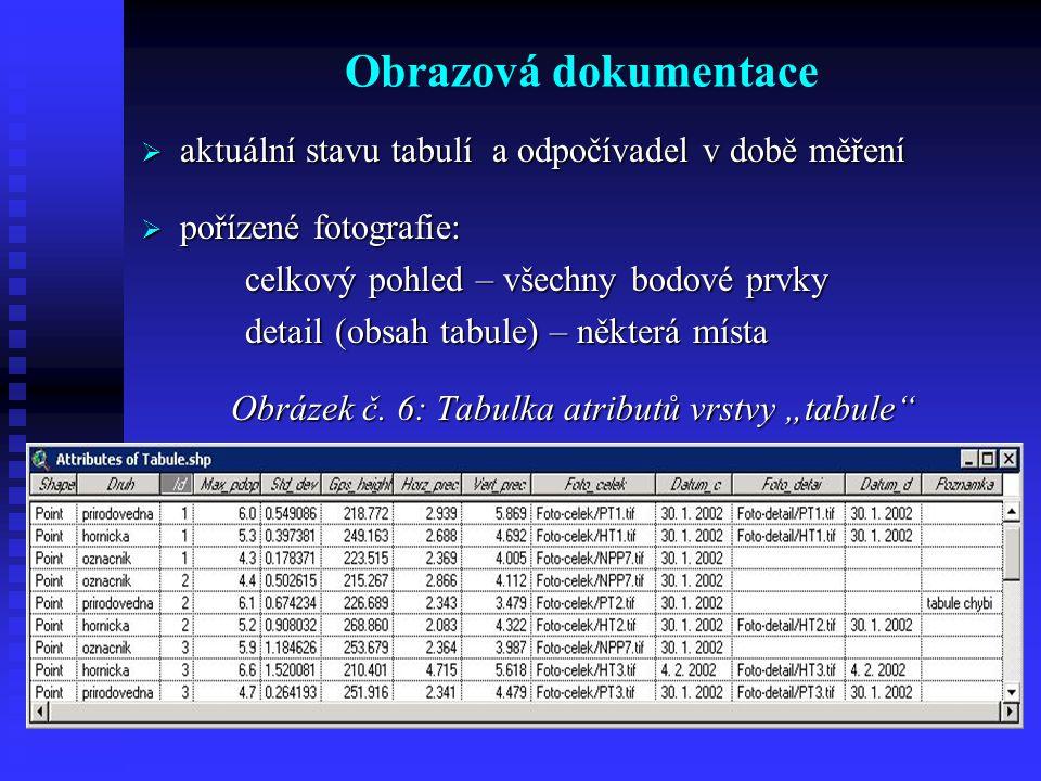 Obrazová dokumentace  aktuální stavu tabulí a odpočívadel v době měření  pořízené fotografie: celkový pohled – všechny bodové prvky detail (obsah tabule) – některá místa Obrázek č.