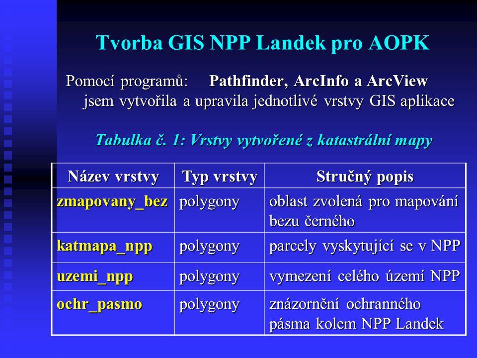 Tvorba GIS NPP Landek pro AOPK Pomocí programů: Pathfinder, ArcInfo a ArcView jsem vytvořila a upravila jednotlivé vrstvy GIS aplikace Tabulka č.