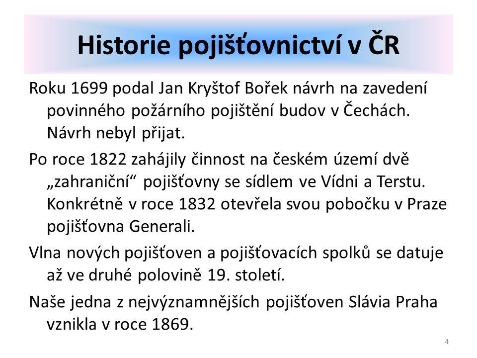 Roku 1699 podal Jan Kryštof Bořek návrh na zavedení povinného požárního pojištění budov v Čechách. Návrh nebyl přijat. Po roce 1822 zahájily činnost n