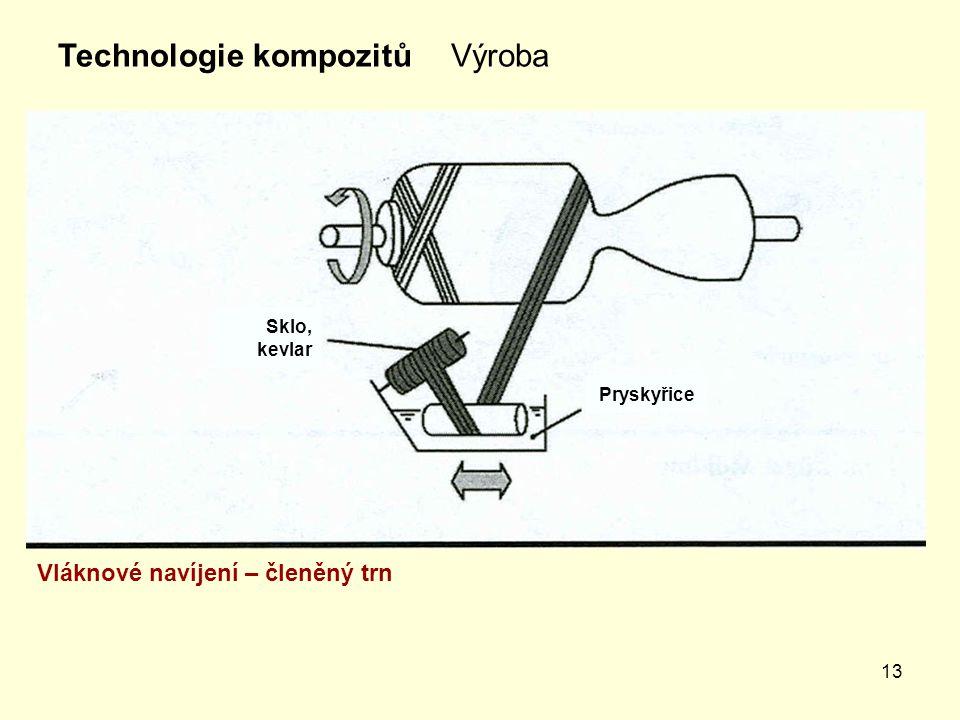 13 Technologie kompozitů Vláknové navíjení – členěný trn Výroba Pryskyřice Sklo, kevlar