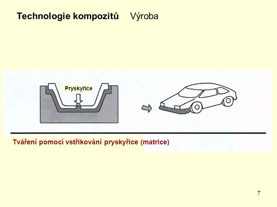 7 VýrobaTechnologie kompozitů Tváření pomocí vstřikování pryskyřice (matrice) Pryskyřice