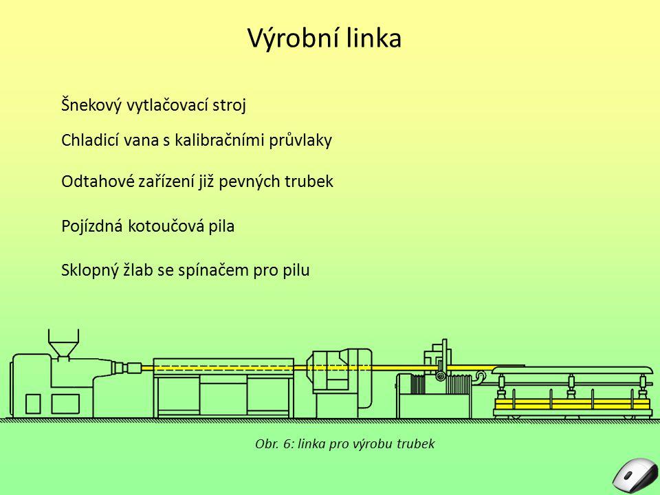 Výrobní linka Šnekový vytlačovací stroj Obr. 6: linka pro výrobu trubek Chladicí vana s kalibračními průvlaky Odtahové zařízení již pevných trubek Poj