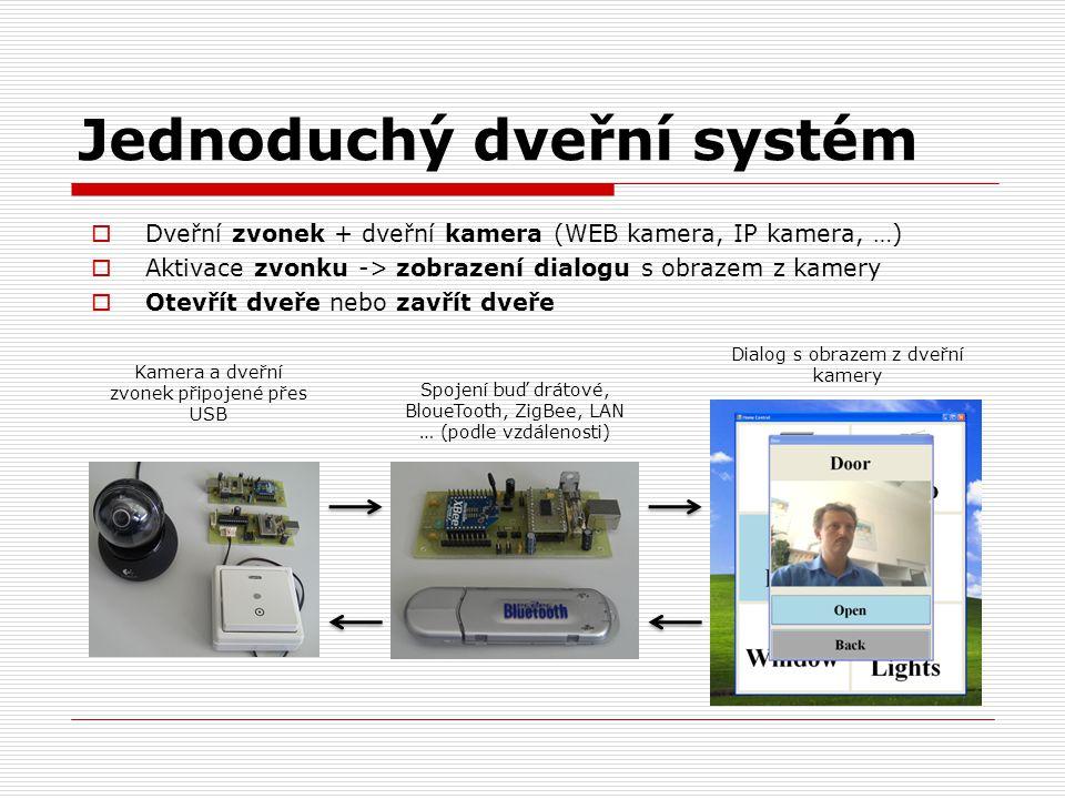 Jednoduchý dveřní systém  Dveřní zvonek + dveřní kamera (WEB kamera, IP kamera, …)  Aktivace zvonku -> zobrazení dialogu s obrazem z kamery  Otevří