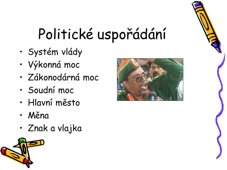 Politické uspořádání Systém vlády Výkonná moc Zákonodárná moc Soudní moc Hlavní město Měna Znak a vlajka
