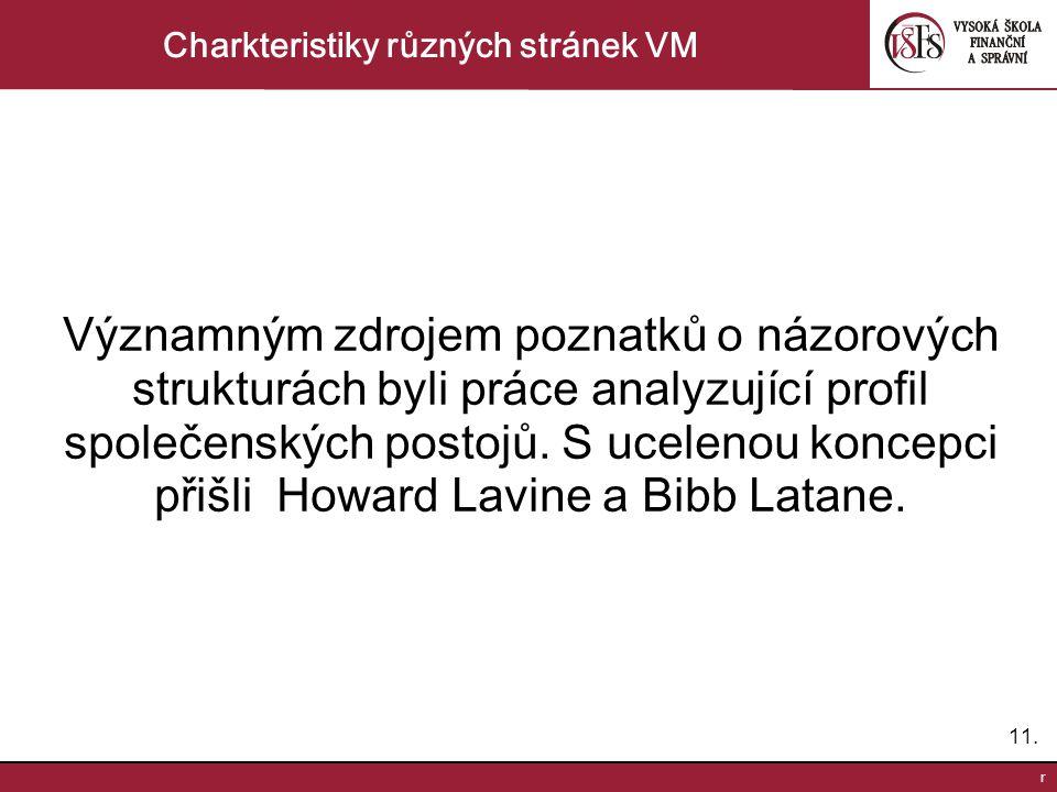 12.r Charkteristiky různých stránek VM Povrchová vrstva veřejného mínění.