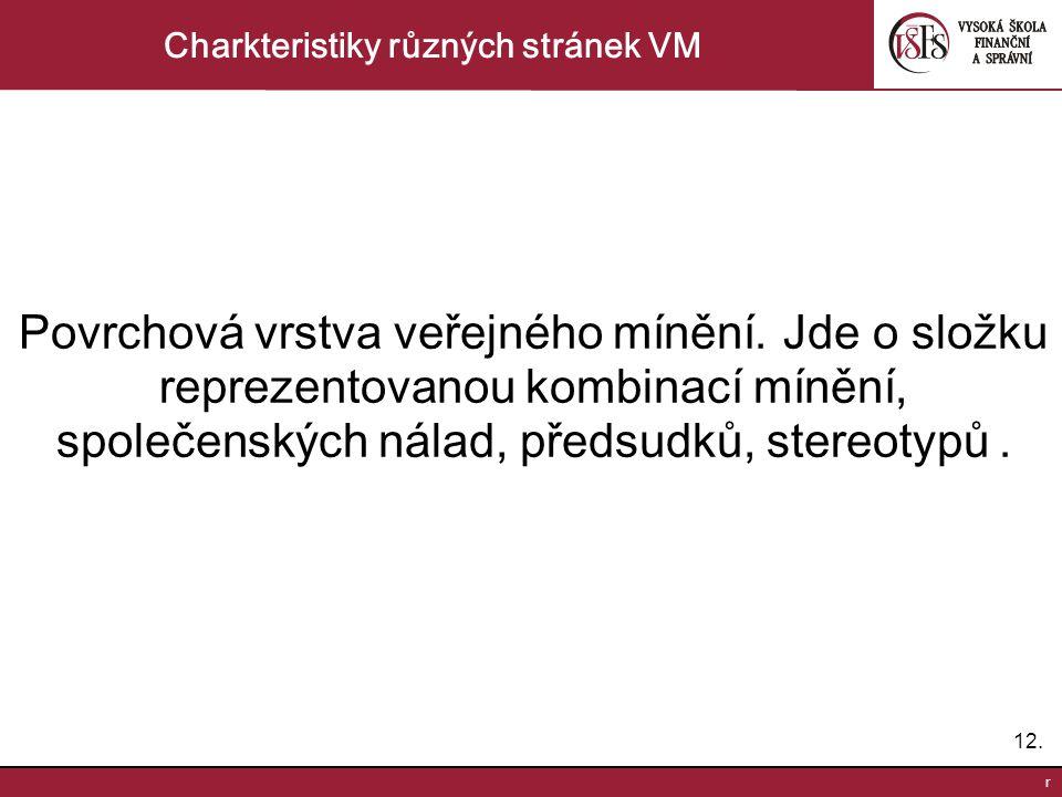 12. r Charkteristiky různých stránek VM Povrchová vrstva veřejného mínění.