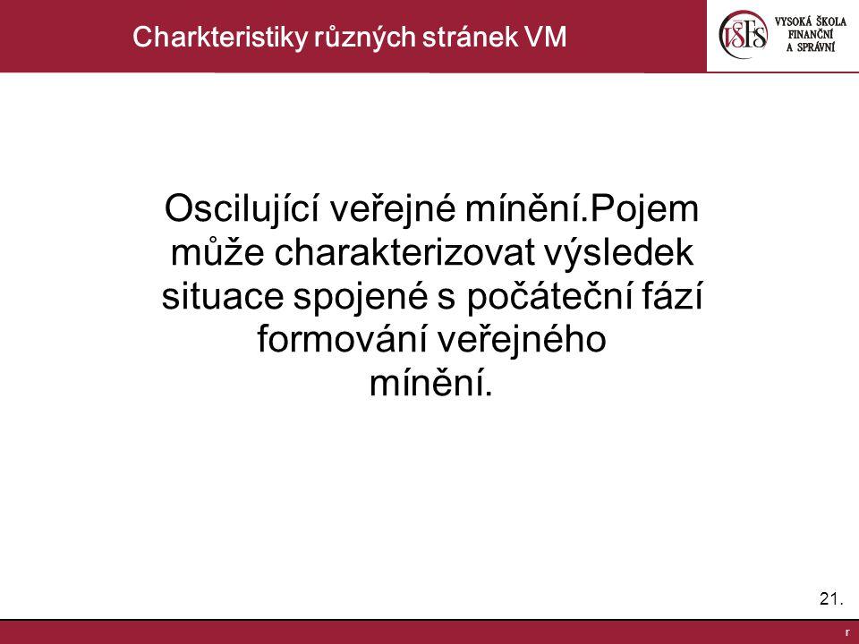 21. r Charkteristiky různých stránek VM Oscilující veřejné mínění.Pojem může charakterizovat výsledek situace spojené s počáteční fází formování veřej