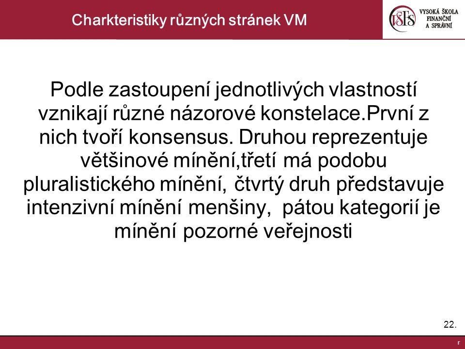 22. r Charkteristiky různých stránek VM Podle zastoupení jednotlivých vlastností vznikají různé názorové konstelace.První z nich tvoří konsensus. Druh