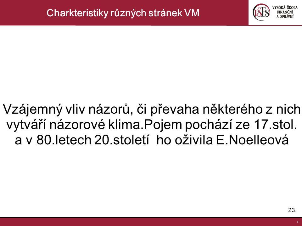 23. r Charkteristiky různých stránek VM Vzájemný vliv názorů, či převaha některého z nich vytváří názorové klima.Pojem pochází ze 17.stol. a v 80.lete
