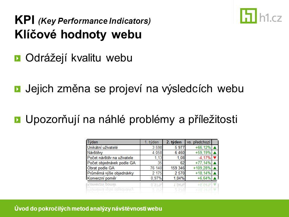 KPI (Key Performance Indicators) Klíčové hodnoty webu Odrážejí kvalitu webu Jejich změna se projeví na výsledcích webu Upozorňují na náhlé problémy a příležitosti Úvod do pokročilých metod analýzy návštěvnosti webu