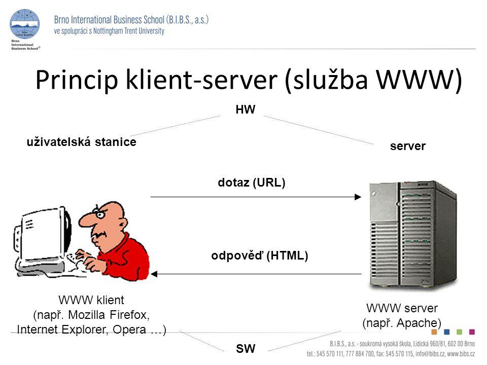 Princip klient-server (služba WWW) HW dotaz (URL) odpověď (HTML) WWW klient (např. Mozilla Firefox, Internet Explorer, Opera …) WWW server (např. Apac