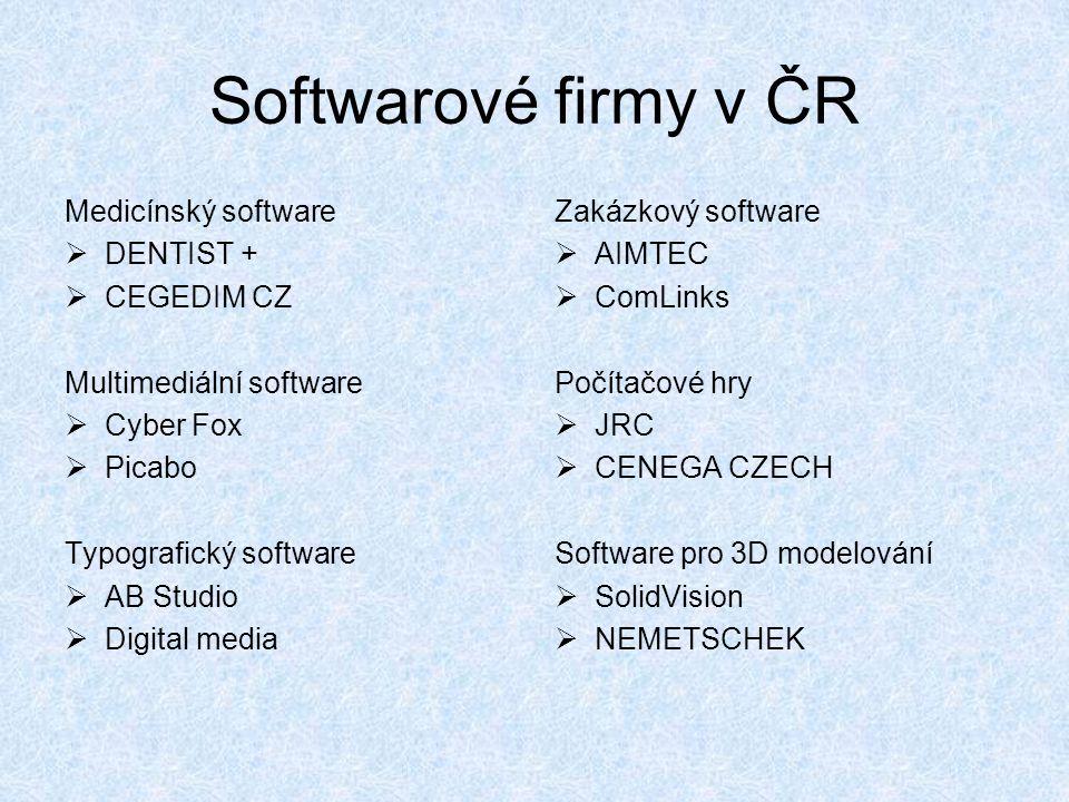 Softwarové firmy v ČR Medicínský software  DENTIST +  CEGEDIM CZ Multimediální software  Cyber Fox  Picabo Typografický software  AB Studio  Dig